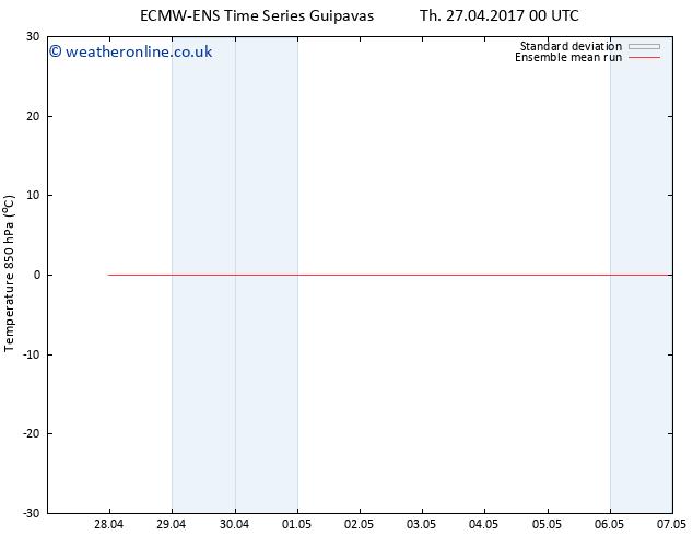 Temp. 850 hPa ECMWFTS Fr 05.05.2017 00 GMT