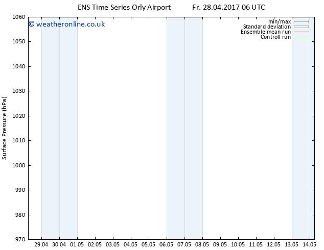 Surface pressure GEFS TS Su 30.04.2017 18 GMT