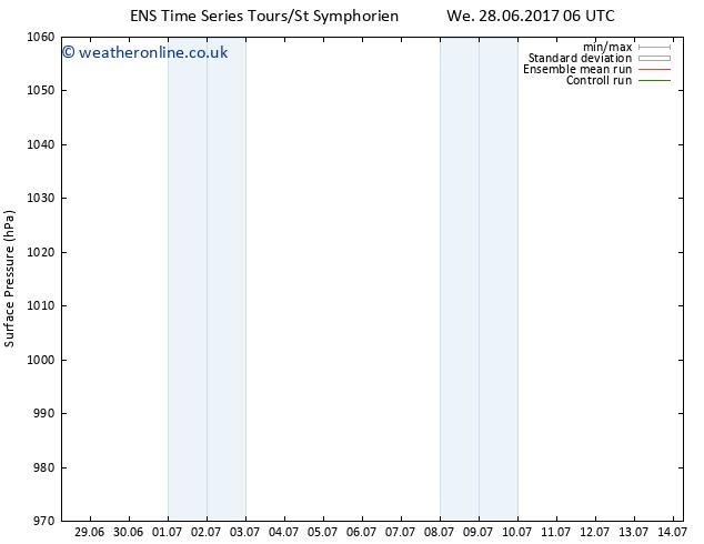 Surface pressure GEFS TS Fr 30.06.2017 00 GMT