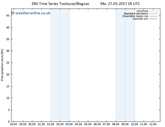 Precipitation GEFS TS Tu 04.04.2017 06 GMT