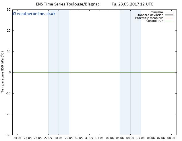 Temp. 850 hPa GEFS TS Su 28.05.2017 12 GMT
