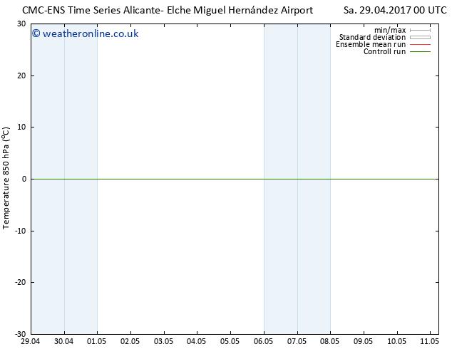Temp. 850 hPa CMC TS Sa 29.04.2017 06 GMT
