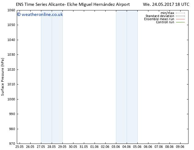 Surface pressure GEFS TS Fr 26.05.2017 12 GMT