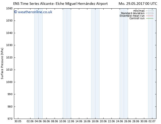 Surface pressure GEFS TS We 14.06.2017 00 GMT