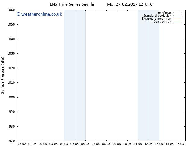 Surface pressure GEFS TS Sa 04.03.2017 12 GMT
