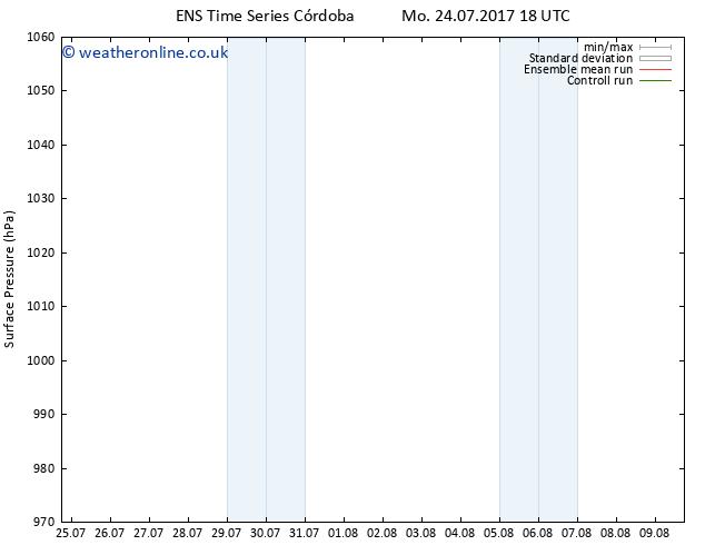 Surface pressure GEFS TS Tu 25.07.2017 12 GMT