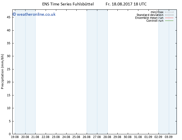 Precipitation GEFS TS Su 20.08.2017 00 GMT