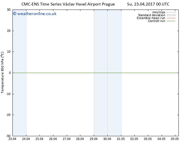 Temp. 850 hPa CMC TS Mo 24.04.2017 12 GMT