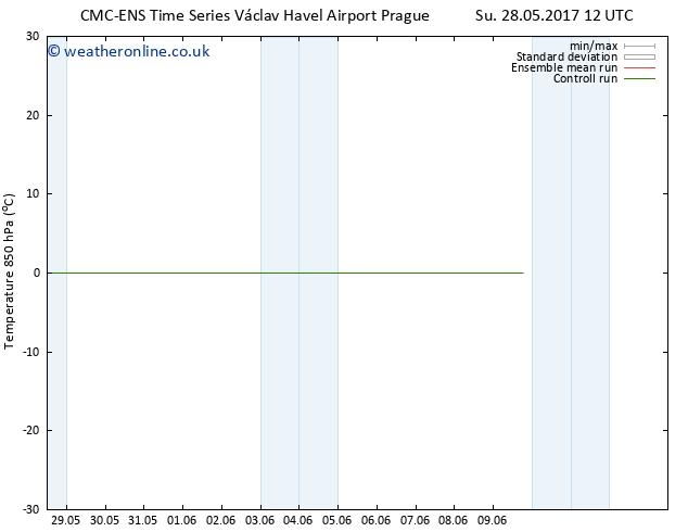 Temp. 850 hPa CMC TS Tu 30.05.2017 00 GMT