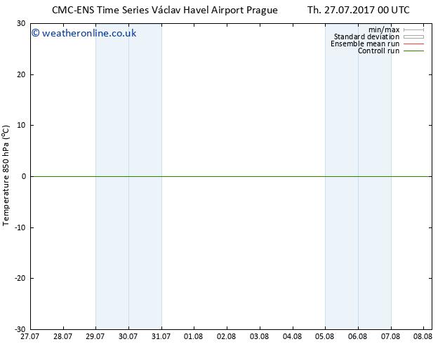 Temp. 850 hPa CMC TS Fr 28.07.2017 12 GMT