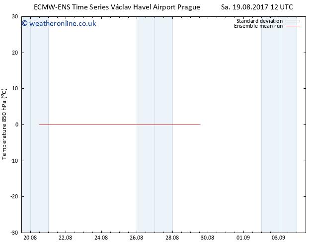 Temp. 850 hPa ECMWFTS Su 20.08.2017 12 GMT