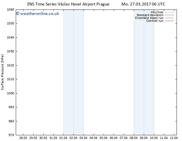 Surface pressure GEFS TS Mo 27.03.2017 12 GMT