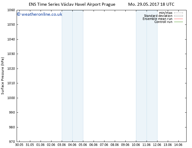 Surface pressure GEFS TS Tu 06.06.2017 18 GMT