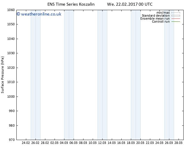 Surface pressure GEFS TS Sa 25.02.2017 06 GMT