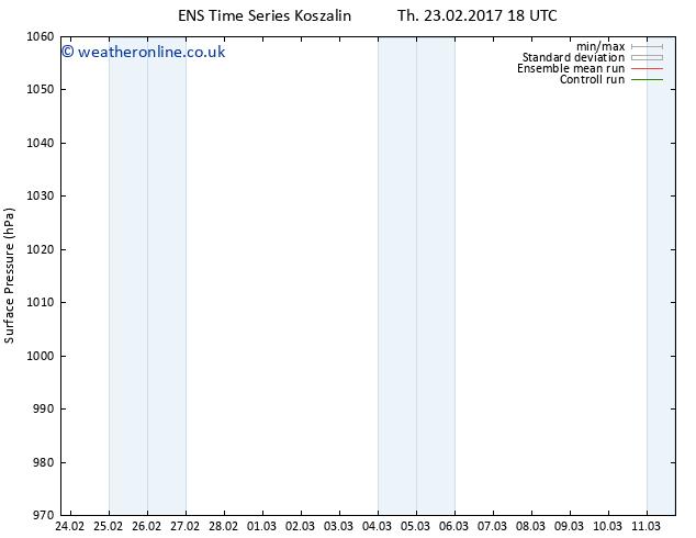 Surface pressure GEFS TS Th 02.03.2017 12 GMT