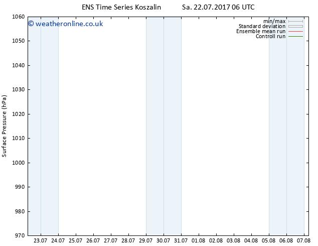 Surface pressure GEFS TS Su 23.07.2017 12 GMT