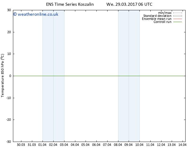 Temp. 850 hPa GEFS TS Sa 01.04.2017 06 GMT