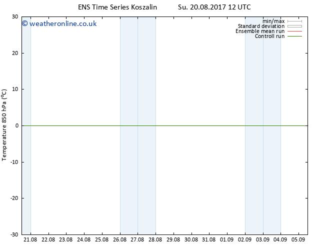 Temp. 850 hPa GEFS TS Mo 21.08.2017 00 GMT
