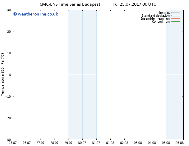 Temp. 850 hPa CMC TS Tu 25.07.2017 18 GMT