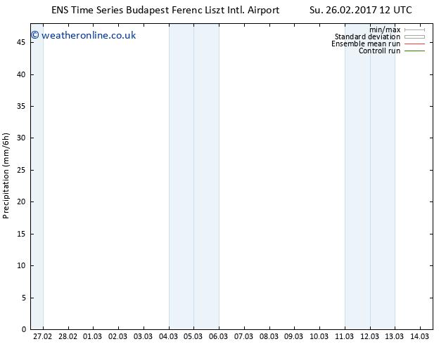 Precipitation GEFS TS Su 26.02.2017 18 GMT