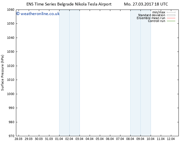 Surface pressure GEFS TS Mo 10.04.2017 06 GMT
