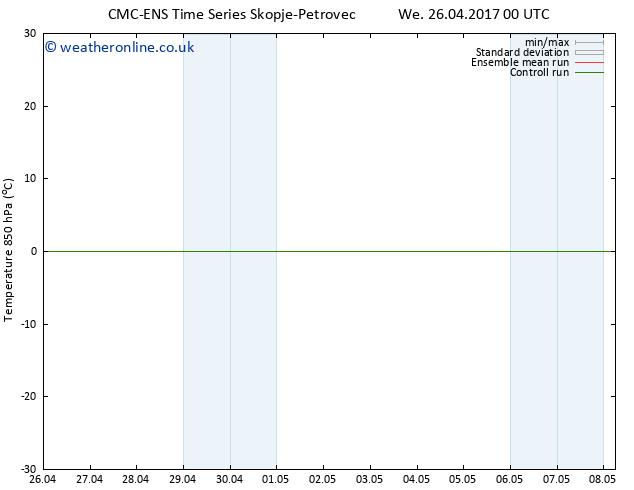 Temp. 850 hPa CMC TS Sa 29.04.2017 00 GMT
