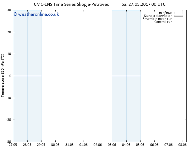 Temp. 850 hPa CMC TS We 31.05.2017 18 GMT
