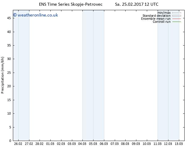 Precipitation GEFS TS Sa 25.02.2017 18 GMT