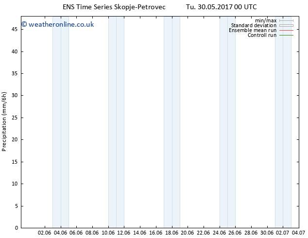 Precipitation GEFS TS Tu 30.05.2017 06 GMT