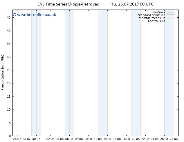 Precipitation GEFS TS Tu 25.07.2017 06 GMT