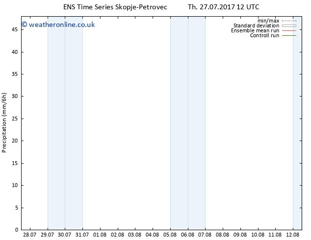 Precipitation GEFS TS Th 27.07.2017 18 GMT