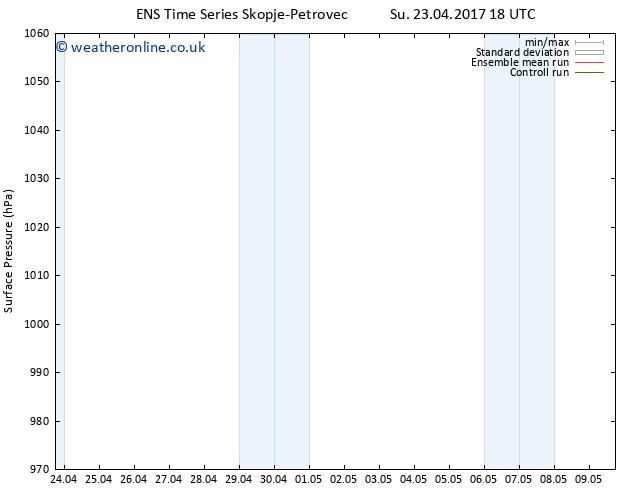 Surface pressure GEFS TS Mo 24.04.2017 00 GMT