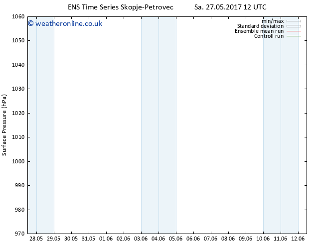 Surface pressure GEFS TS Th 01.06.2017 00 GMT