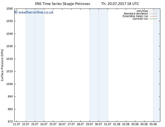 Surface pressure GEFS TS Th 20.07.2017 18 GMT