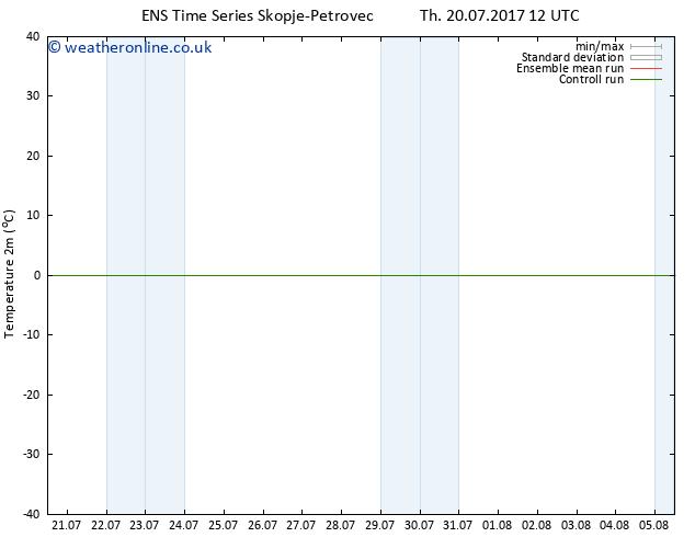 Temperature (2m) GEFS TS Fr 21.07.2017 12 GMT