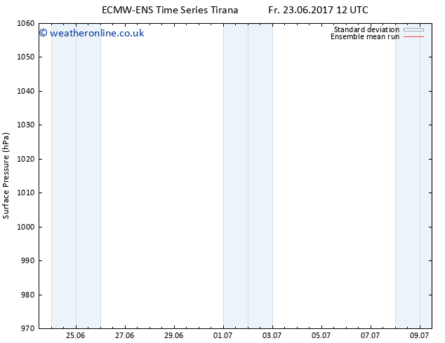 Surface pressure ECMWFTS Sa 24.06.2017 12 GMT