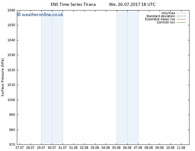 Surface pressure GEFS TS Th 27.07.2017 18 GMT