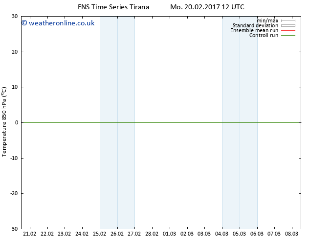 Temp. 850 hPa GEFS TS Tu 28.02.2017 00 GMT
