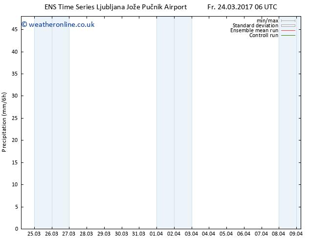 Precipitation GEFS TS Su 09.04.2017 06 GMT
