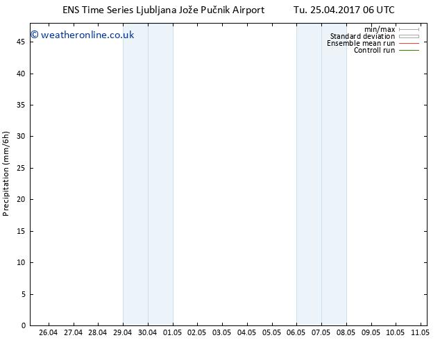 Precipitation GEFS TS Tu 25.04.2017 12 GMT