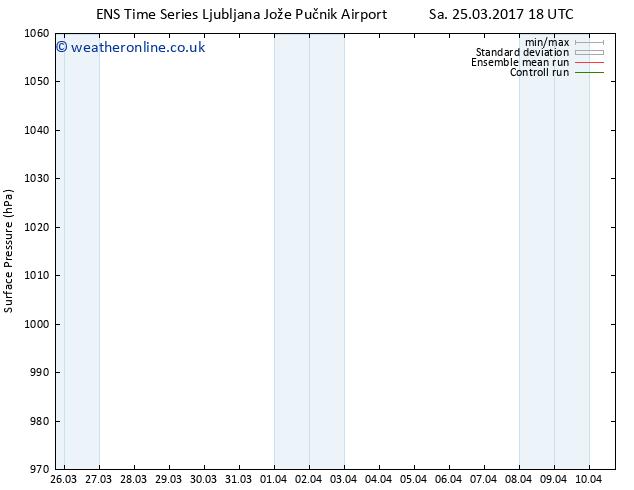 Surface pressure GEFS TS Su 26.03.2017 12 GMT