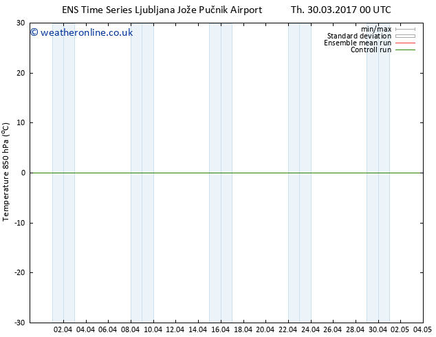 Temp. 850 hPa GEFS TS Su 02.04.2017 12 GMT