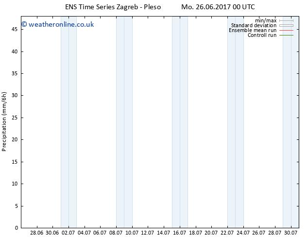 Precipitation GEFS TS Mo 26.06.2017 12 GMT