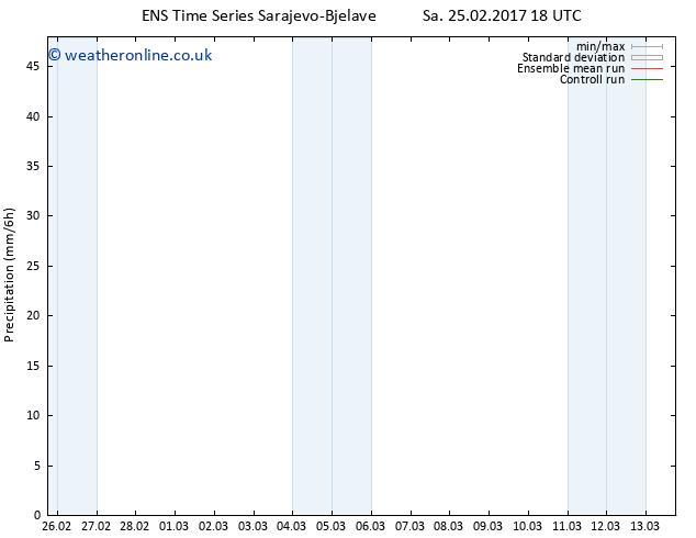 Precipitation GEFS TS Tu 28.02.2017 00 GMT
