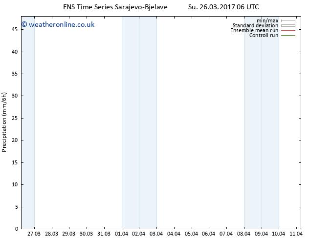 Precipitation GEFS TS Tu 11.04.2017 06 GMT