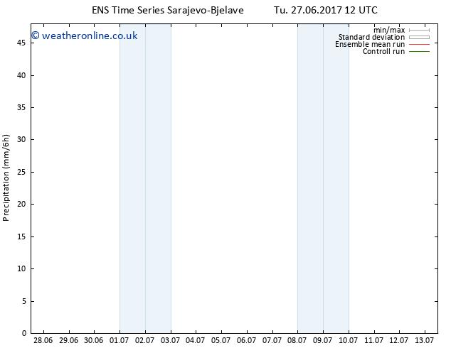 Precipitation GEFS TS Tu 27.06.2017 18 GMT