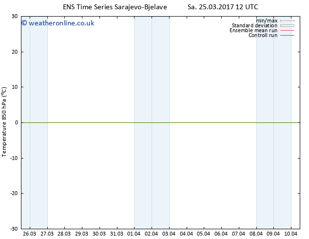 Temp. 850 hPa GEFS TS Sa 25.03.2017 18 GMT