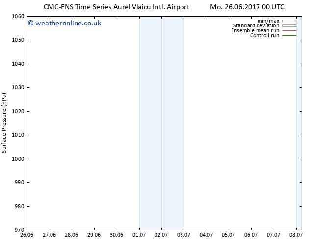 Surface pressure CMC TS Su 02.07.2017 18 GMT