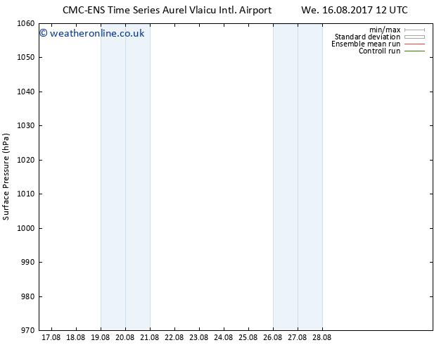 Surface pressure CMC TS Su 20.08.2017 00 GMT