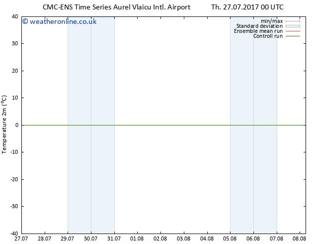 Temperature (2m) CMC TS Su 30.07.2017 00 GMT